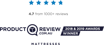 Products Review 2017 Awards Winner